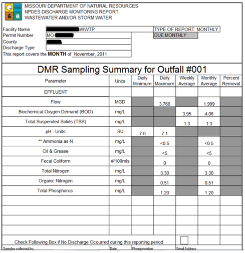 wastewater-discharge-monitoring-report-dmr.png