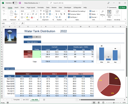 XLReporter is Industrial Reports, Forms and Dashboards for