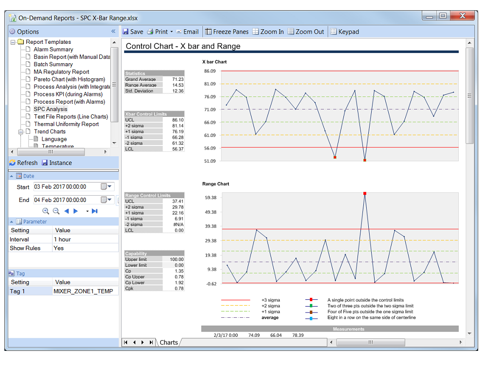XLReporter provides statistical process control (SPC) reports out of the box